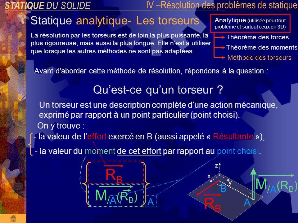 STATIQUE DU SOLIDE IV –Résolution des problèmes de statique Statique analytique- Les torseurs Analytique (utilisée pour tout problème et surtout ceux en 3D) Théorème des moments Théorème des forces Méthode des torseurs RBRB M /A (R B ) A Ces deux termes sont des vecteurs.