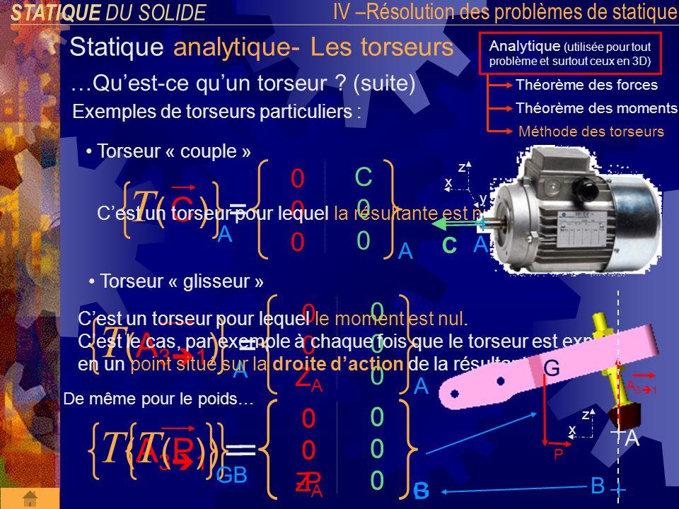 STATIQUE DU SOLIDE IV –Résolution des problèmes de statique Statique analytique- Les torseurs Analytique (utilisée pour tout problème et surtout ceux en 3D) Théorème des moments Théorème des forces Méthode des torseurs …Quest-ce quun torseur .