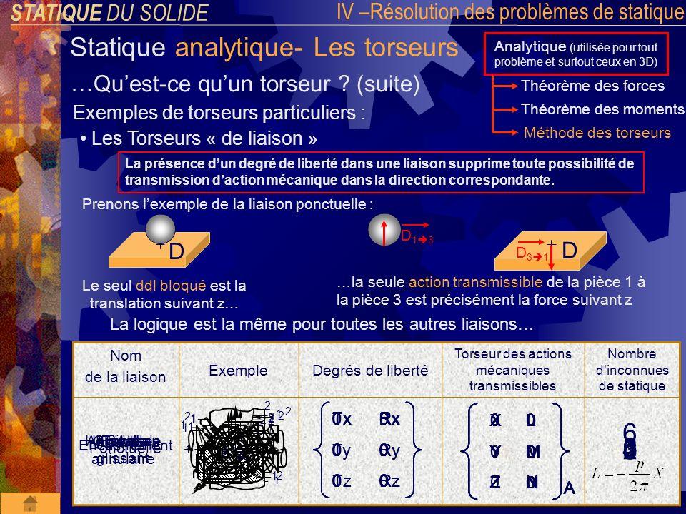 X A + X B +…+ X i = 0 Y A + Y B +…+ Y i = 0 Z A + Z B +…+ Z i = 0 L A + L B +…+ L i = 0 M A + M B +…+ M i = 0 N A + N B +…+ N i = 0 STATIQUE DU SOLIDE IV –Résolution des problèmes de statique Statique analytique- Les torseurs Analytique (utilisée pour tout problème et surtout ceux en 3D) Théorème des moments Théorème des forces Méthode des torseurs …Comment appliquer le PFS avec les torseurs .