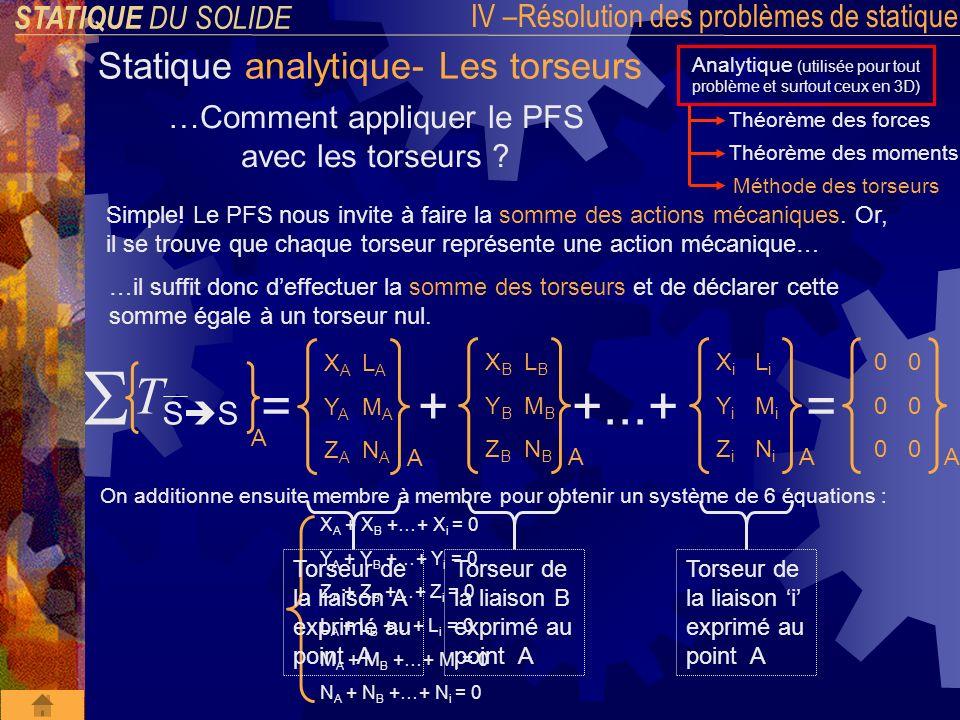 STATIQUE DU SOLIDE IV –Résolution des problèmes de statique Statique analytique- Les torseurs Analytique (utilisée pour tout problème et surtout ceux en 3D) Théorème des moments Théorème des forces Méthode des torseurs …Comment appliquer le PFS avec les torseurs .