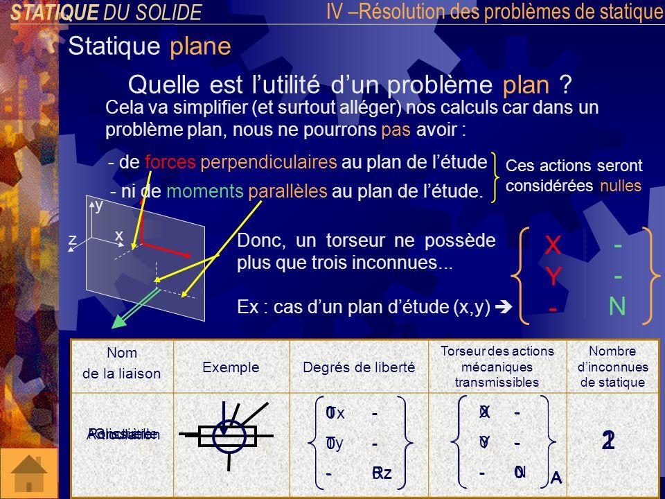 STATIQUE DU SOLIDE IV –Résolution des problèmes de statique Statique graphique La statique graphique sapplique à des problèmes plans, sans moments.