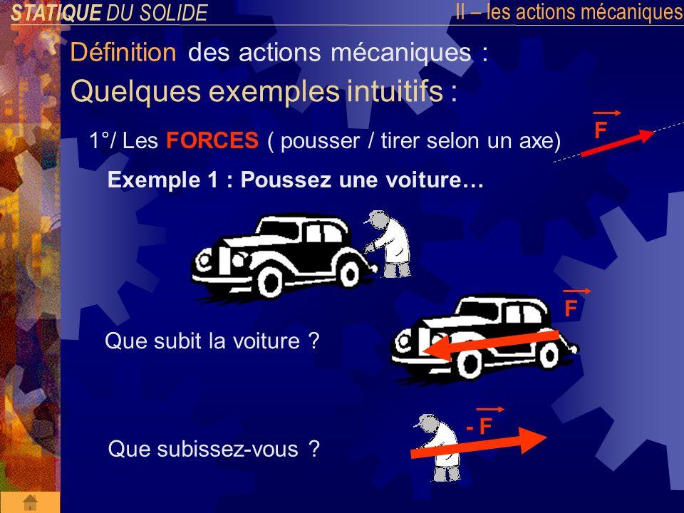 STATIQUE DU SOLIDE II – les actions mécaniques 1°/ Les FORCES ( pousser / tirer selon un axe) F Définition des actions mécaniques : Quelques exemples intuitifs : Que subit l objet .