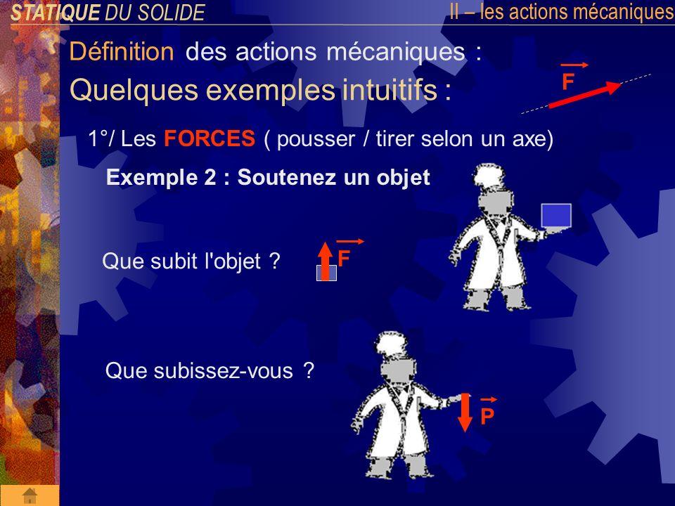 STATIQUE DU SOLIDE II – les actions mécaniques 2°/ Les MOMENTS ( tourner / tordre autour d un axe) M Définition des actions mécaniques : Quelques exemples intuitifs : Exemple 1 : faire tourner une porte autour de son axe vous appliquez une force décalée de l axe (non dirigée vers l axe)… F M ( F ) M /A (F) = F x d Nm N m d A F A F …cela provoque un MOMENT de cette force autour de laxe de la porte.