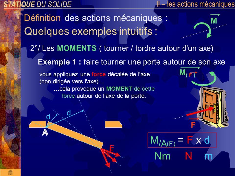 STATIQUE DU SOLIDE II – les actions mécaniques 2°/ Les MOMENTS ( tourner / tordre autour d un axe) Définition des actions mécaniques : Quelques exemples intuitifs : Exemple 3 : faire tourner une clé de roue La somme de ces deux forces est nulle.