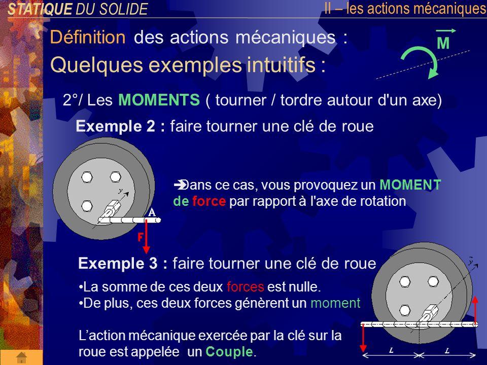 STATIQUE DU SOLIDE II – les actions mécaniques 2°/ Les MOMENTS ( tourner / tordre autour d un axe) Définition des actions mécaniques : Quelques exemples intuitifs : Exemple 6 : Visser une vis Pour faire tourner la vis, il est nécessaire dappliquer un couple sur celle-ci.