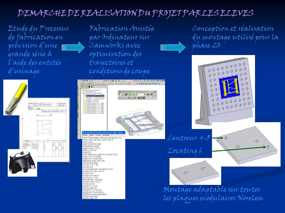 DEMARCHE DE REALISATION DU PROJET PAR LES ELEVES Fabrication Assistée par Ordinateur sur Camworks avec optimisation des trajectoires et conditions de