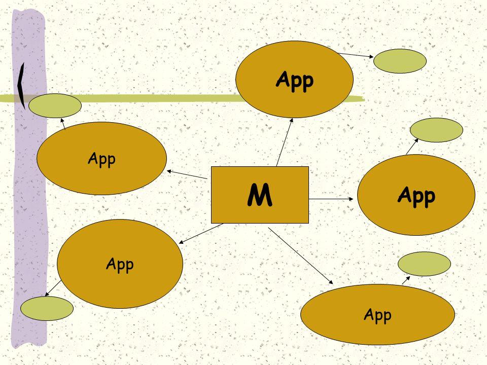 App M