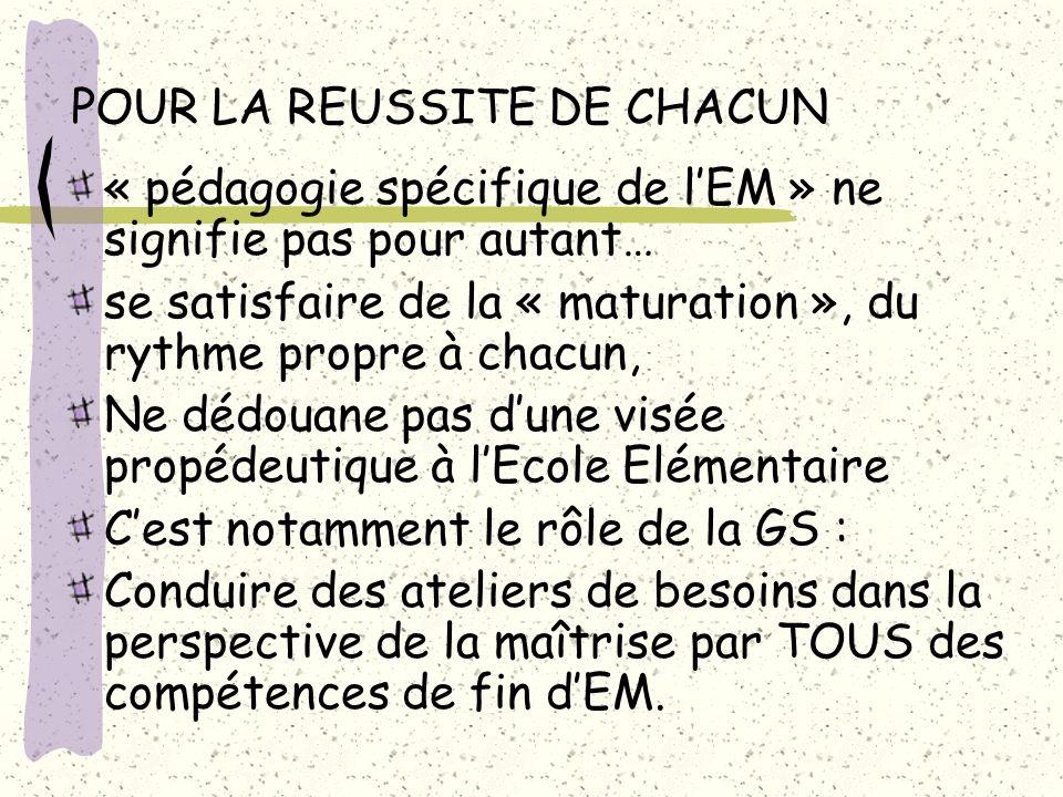 POUR LA REUSSITE DE CHACUN « pédagogie spécifique de lEM » ne signifie pas pour autant… se satisfaire de la « maturation », du rythme propre à chacun,