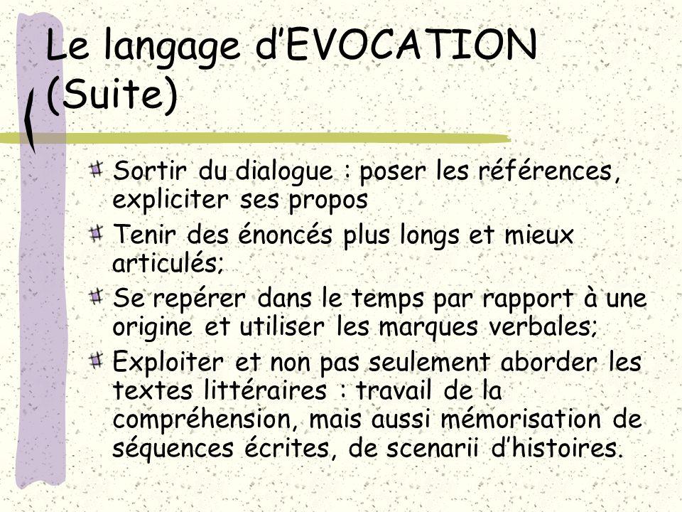Le langage dEVOCATION (Suite) Sortir du dialogue : poser les références, expliciter ses propos Tenir des énoncés plus longs et mieux articulés; Se rep