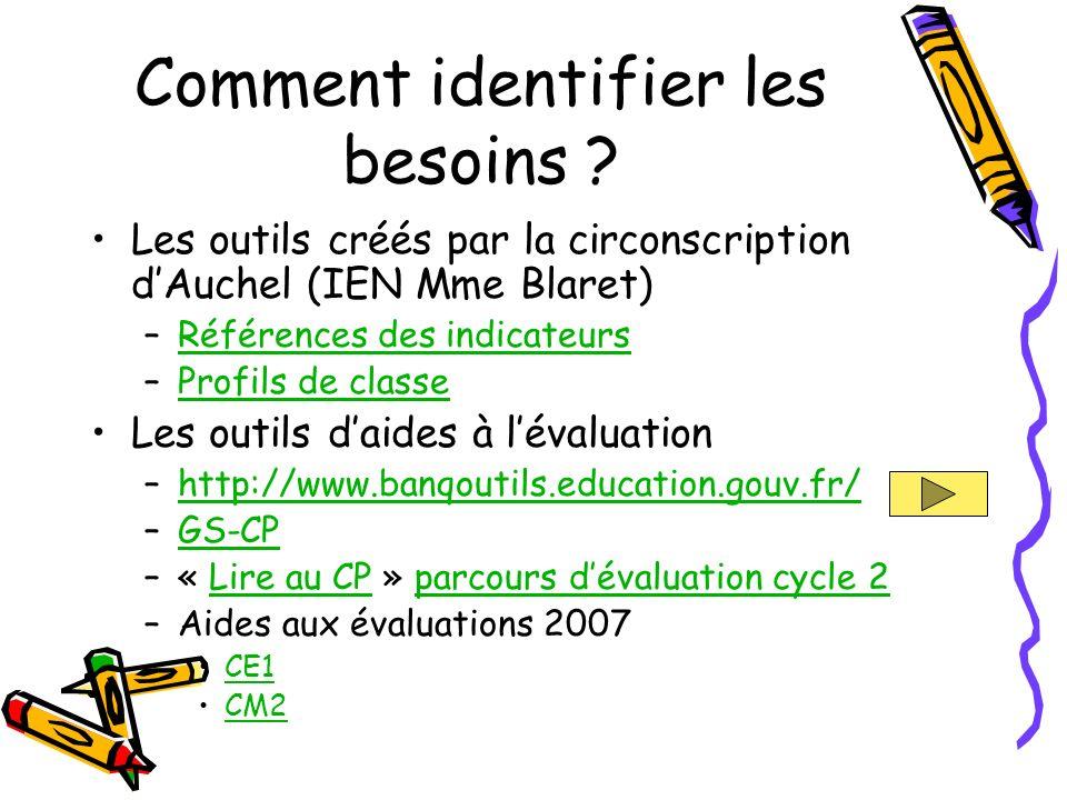 Comment identifier les besoins ? Les outils créés par la circonscription dAuchel (IEN Mme Blaret) –Références des indicateursRéférences des indicateur