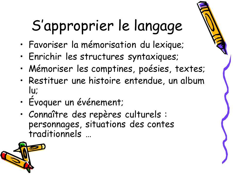 Sapproprier le langage Favoriser la mémorisation du lexique; Enrichir les structures syntaxiques; Mémoriser les comptines, poésies, textes; Restituer