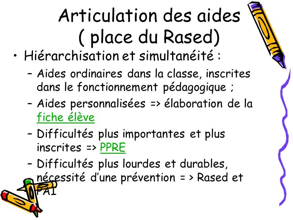 Articulation des aides ( place du Rased) Hiérarchisation et simultanéité : –Aides ordinaires dans la classe, inscrites dans le fonctionnement pédagogi