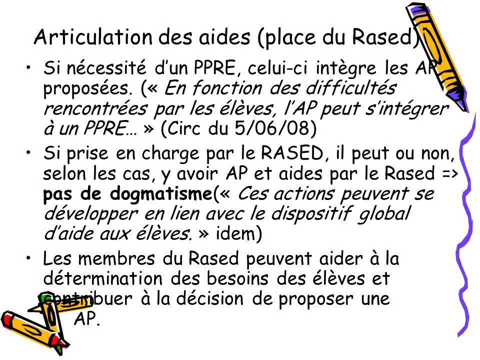 Articulation des aides (place du Rased) Si nécessité dun PPRE, celui-ci intègre les AP proposées. (« En fonction des difficultés rencontrées par les é