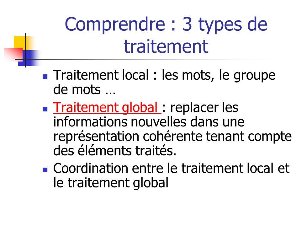 Comprendre : 3 types de traitement Traitement local : les mots, le groupe de mots … Traitement global : replacer les informations nouvelles dans une r