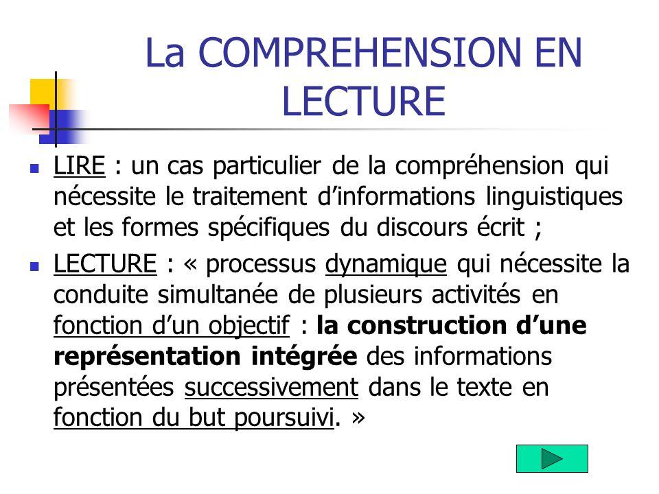 La COMPREHENSION EN LECTURE LIRE : un cas particulier de la compréhension qui nécessite le traitement dinformations linguistiques et les formes spécif