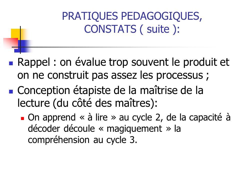 PRATIQUES PEDAGOGIQUES, CONSTATS ( suite ): Rappel : on évalue trop souvent le produit et on ne construit pas assez les processus ; Conception étapist