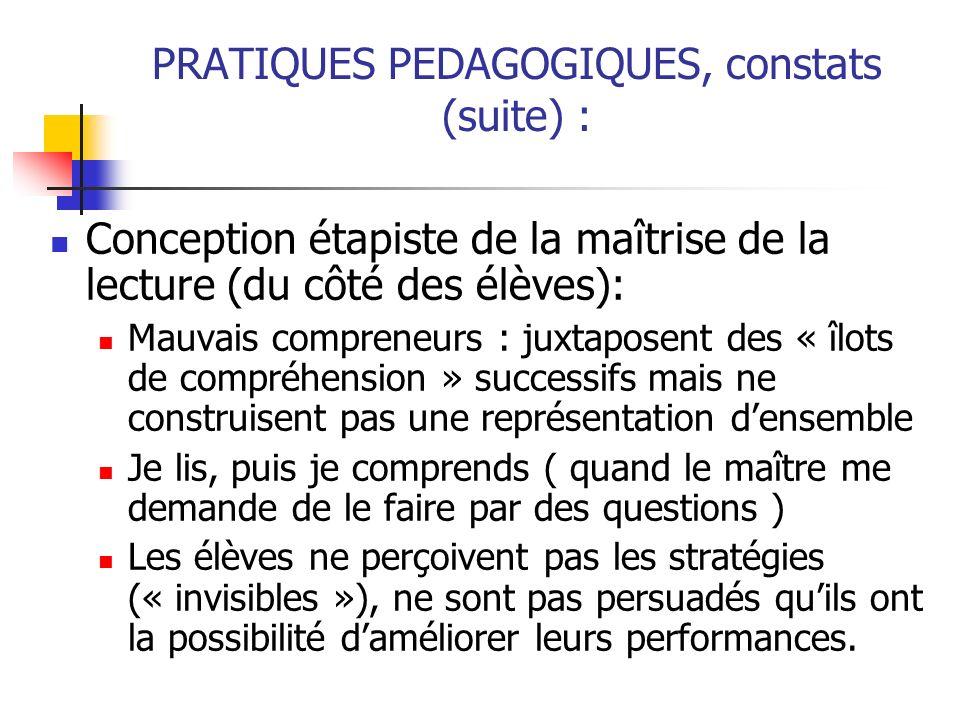 PRATIQUES PEDAGOGIQUES, constats (suite) : Conception étapiste de la maîtrise de la lecture (du côté des élèves): Mauvais compreneurs : juxtaposent de