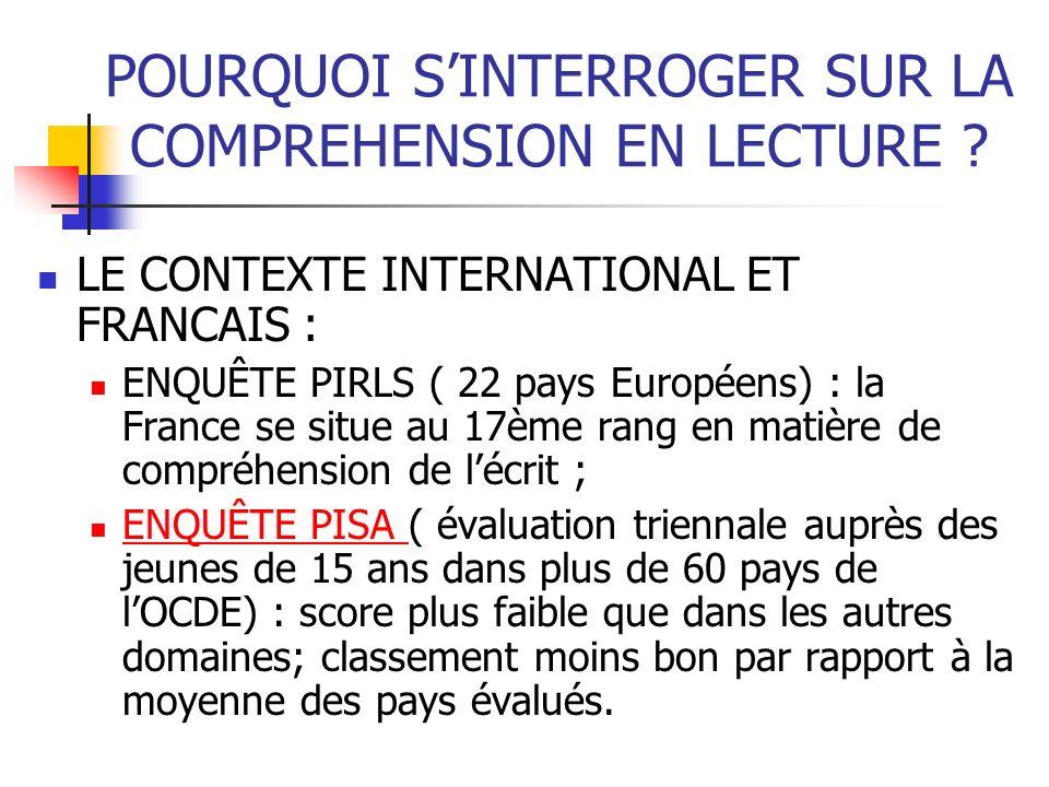POURQUOI SINTERROGER SUR LA COMPREHENSION EN LECTURE ? LE CONTEXTE INTERNATIONAL ET FRANCAIS : ENQUÊTE PIRLS ( 22 pays Européens) : la France se situe