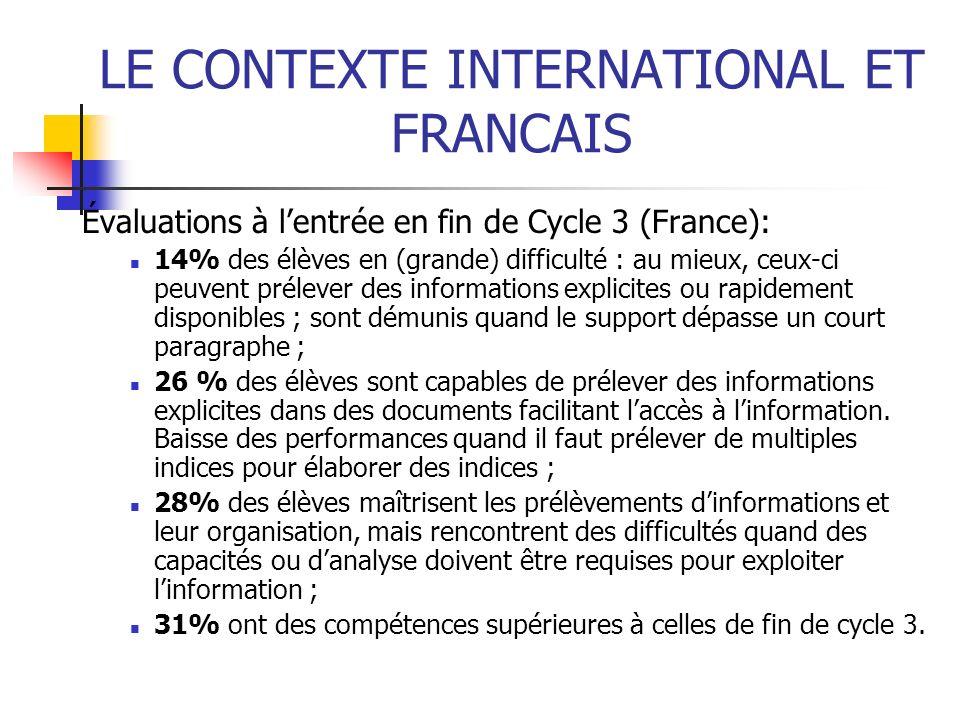 LE CONTEXTE INTERNATIONAL ET FRANCAIS Évaluations à lentrée en fin de Cycle 3 (France): 14% des élèves en (grande) difficulté : au mieux, ceux-ci peuv