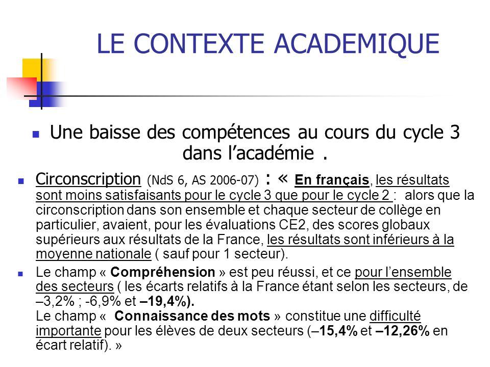 LE CONTEXTE ACADEMIQUE Une baisse des compétences au cours du cycle 3 dans lacadémie. Circonscription (NdS 6, AS 2006-07) : « En français, les résulta