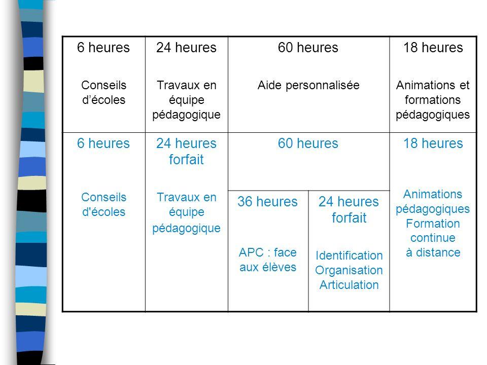 6 heures Conseils décoles 24 heures Travaux en équipe pédagogique 60 heures Aide personnalisée 18 heures Animations et formations pédagogiques 6 heure