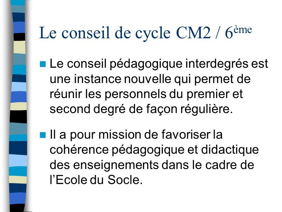 Le conseil de cycle CM2 / 6 ème Le conseil pédagogique interdegrés est une instance nouvelle qui permet de réunir les personnels du premier et second