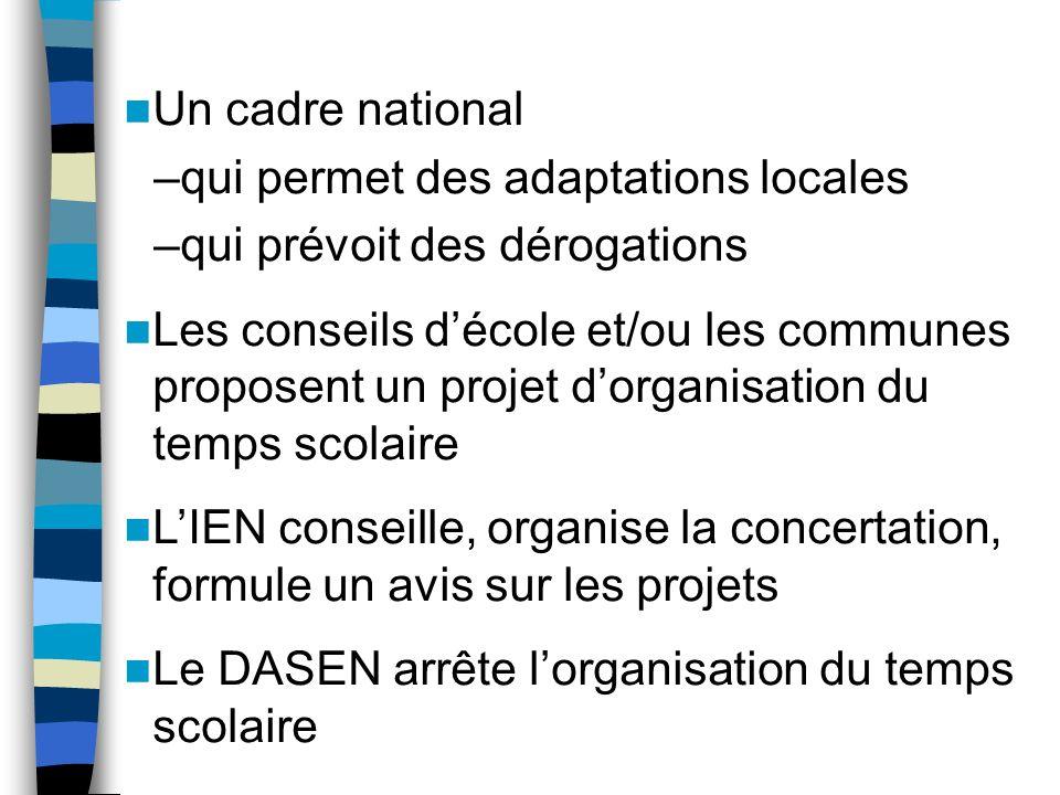 Un cadre national –qui permet des adaptations locales –qui prévoit des dérogations Les conseils décole et/ou les communes proposent un projet dorganis