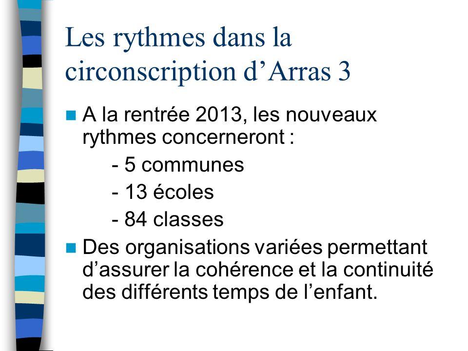 Les rythmes dans la circonscription dArras 3 A la rentrée 2013, les nouveaux rythmes concerneront : - 5 communes - 13 écoles - 84 classes Des organisa