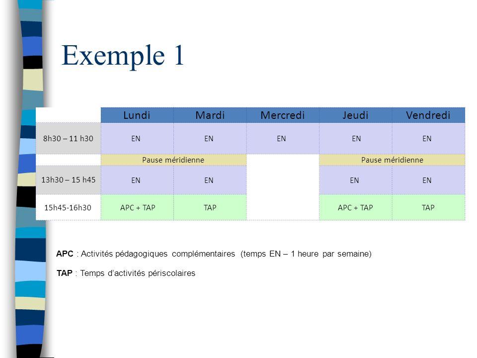 Exemple 1 LundiMardiMercrediJeudiVendredi 8h30 – 11 h30 EN Pause méridienne 13h30 – 15 h45 EN 15h45-16h30 APC + TAPTAPAPC + TAPTAP APC : Activités péd