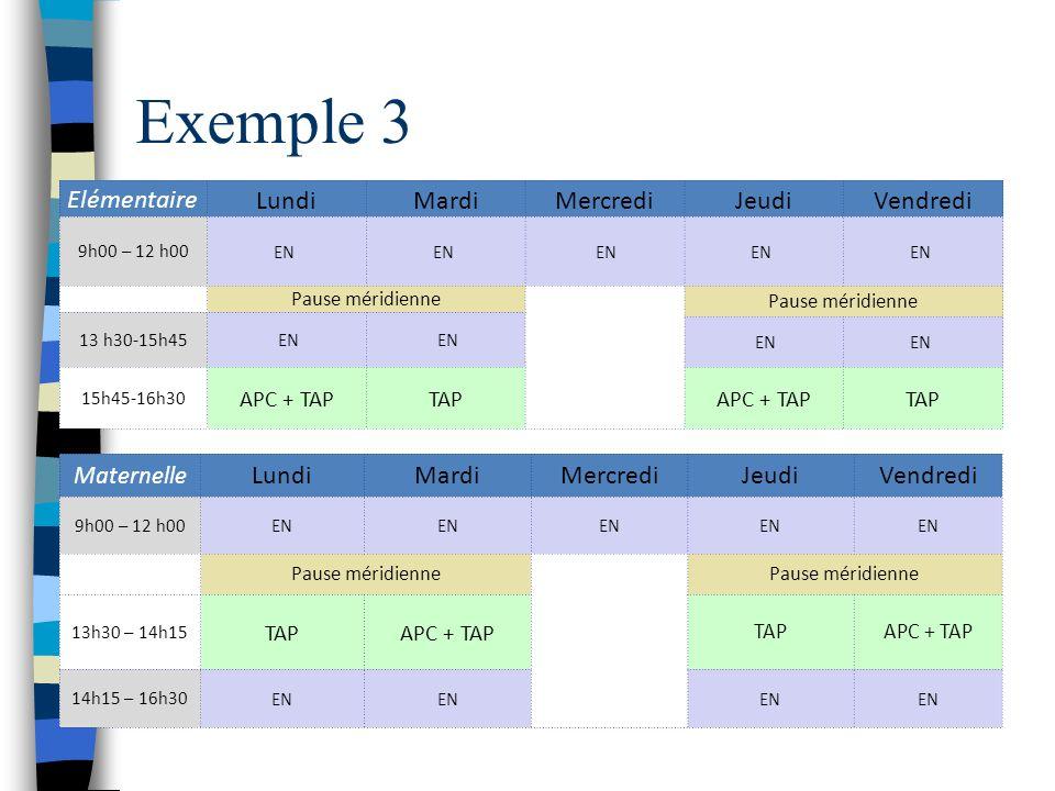 Exemple 3 Elémentaire LundiMardiMercrediJeudiVendredi 9h00 – 12 h00 EN Pause méridienne 13 h30-15h45 EN 15h45-16h30 APC + TAPTAPAPC + TAPTAP Maternell