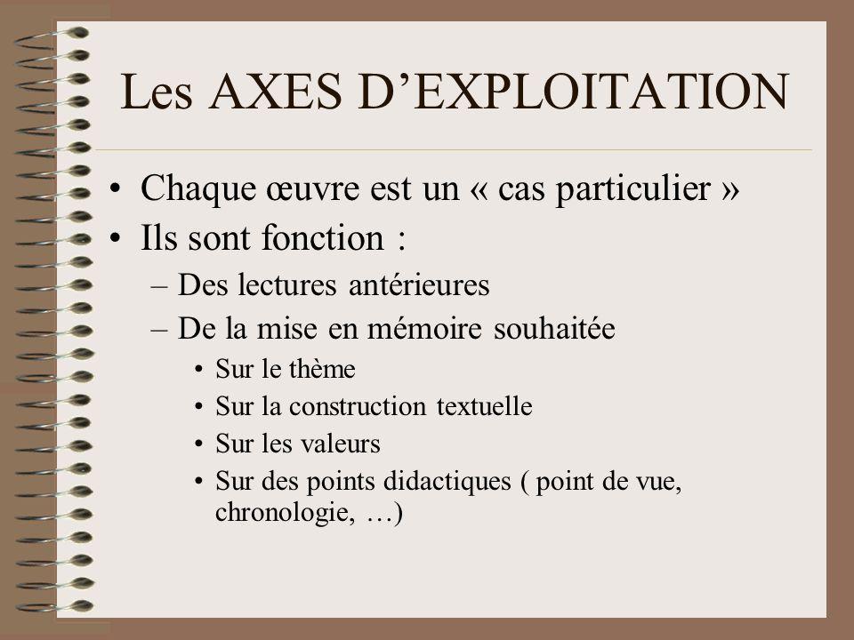 Les AXES DEXPLOITATION Chaque œuvre est un « cas particulier » Ils sont fonction : –Des lectures antérieures –De la mise en mémoire souhaitée Sur le t