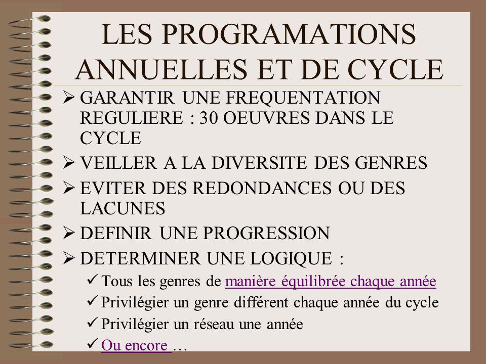 LES PROGRAMATIONS ANNUELLES ET DE CYCLE GARANTIR UNE FREQUENTATION REGULIERE : 30 OEUVRES DANS LE CYCLE VEILLER A LA DIVERSITE DES GENRES EVITER DES R