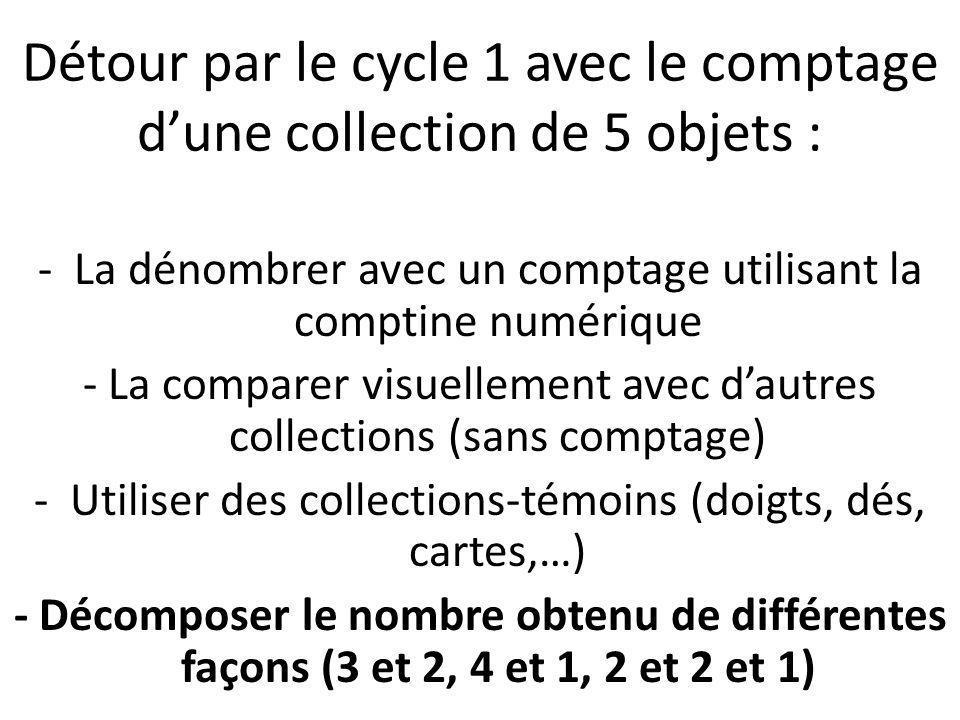 Détour par le cycle 1 avec le comptage dune collection de 5 objets : -La dénombrer avec un comptage utilisant la comptine numérique - La comparer visu