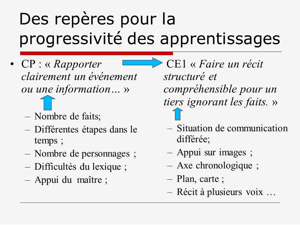 Des repères pour la progressivité des apprentissages CP : « Rapporter clairement un événement ou une information… » –Nombre de faits; –Différentes éta