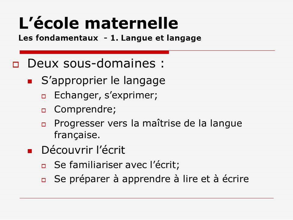 Lécole maternelle Les fondamentaux - 1. Langue et langage Deux sous-domaines : Sapproprier le langage Echanger, sexprimer; Comprendre; Progresser vers