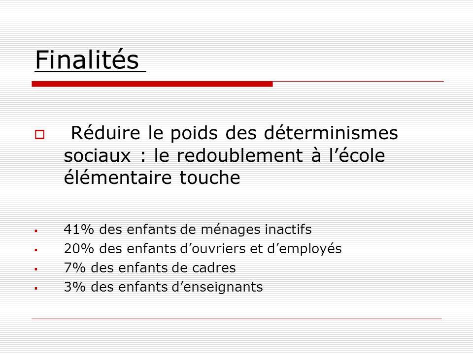 Finalités Rehausser la place de lécole française dans les comparaisons internationales PISA (enfants de 15 ans) la France est passée sous la moyenne de lOCDE PIRLS (enfants de 9 à 10 ans) la France se situe en dessous de la moyenne de lOCDE.