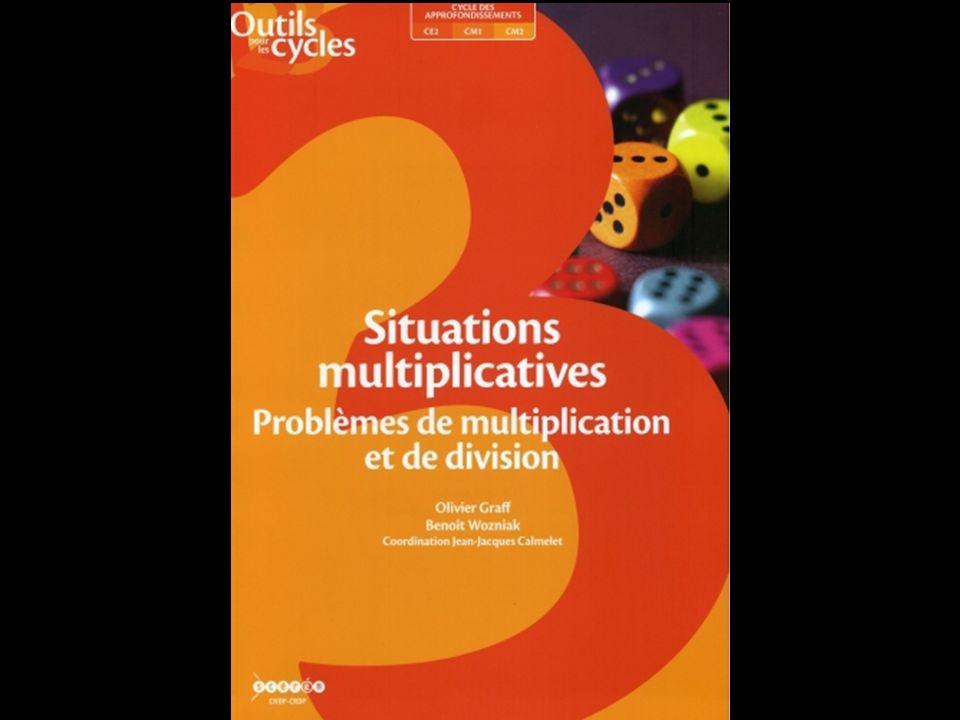 Produit cartésien vs Configuration rectangulaire Il ne faut pas confondre les deux : le produit cartésien est une catégorie de problèmes alors que la configuration rectangulaire nest quun exemple de la multiplication.
