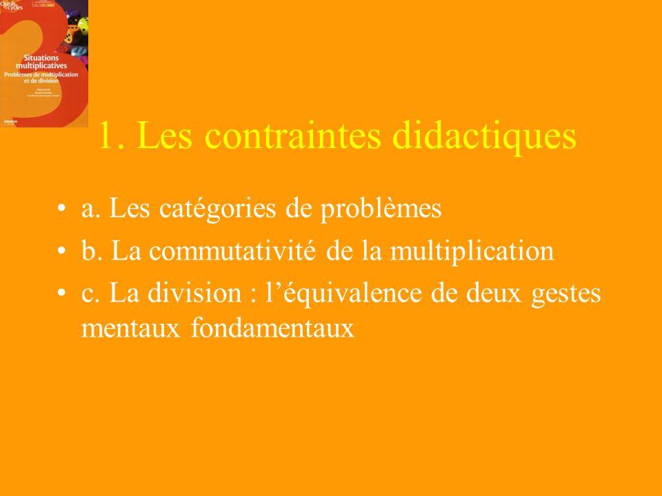 II. Les contraintes 1. Les contraintes didactiques 2. Les contraintes des programmes