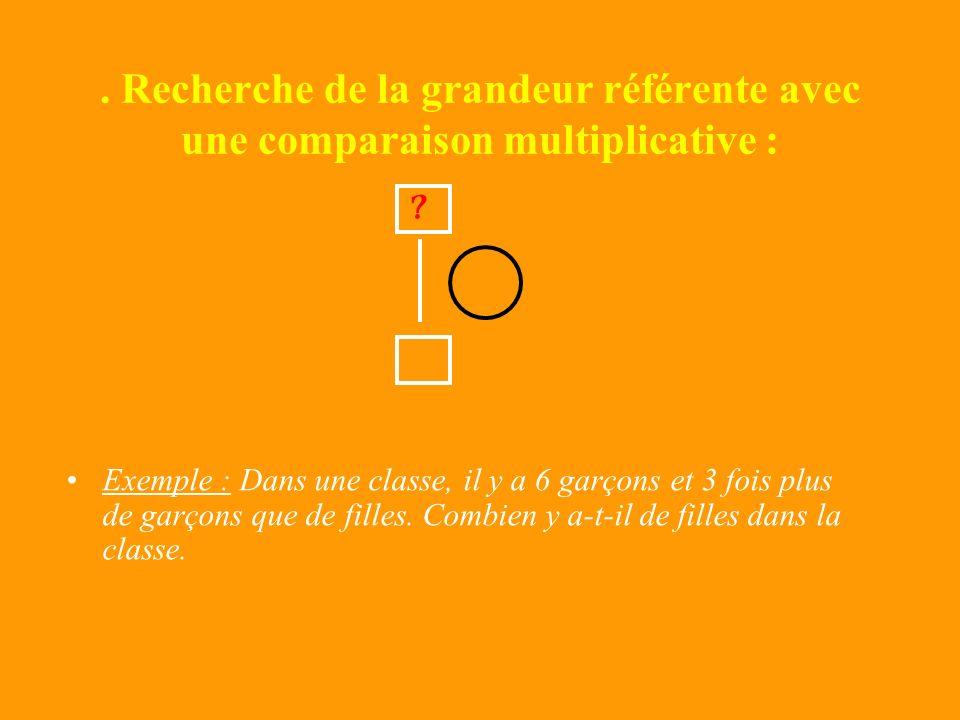 . Recherche de la grandeur référée avec une comparaison de division : Exemple : Dans une classe, il y a 6 filles et 3 fois moins de garçons. Combien y