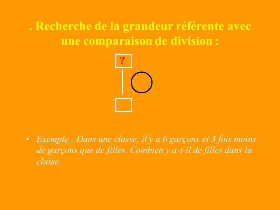 . Recherche de la grandeur référente avec une comparaison multiplicative : Exemple : Dans une classe, il y a 6 garçons et 3 fois plus de garçons que d
