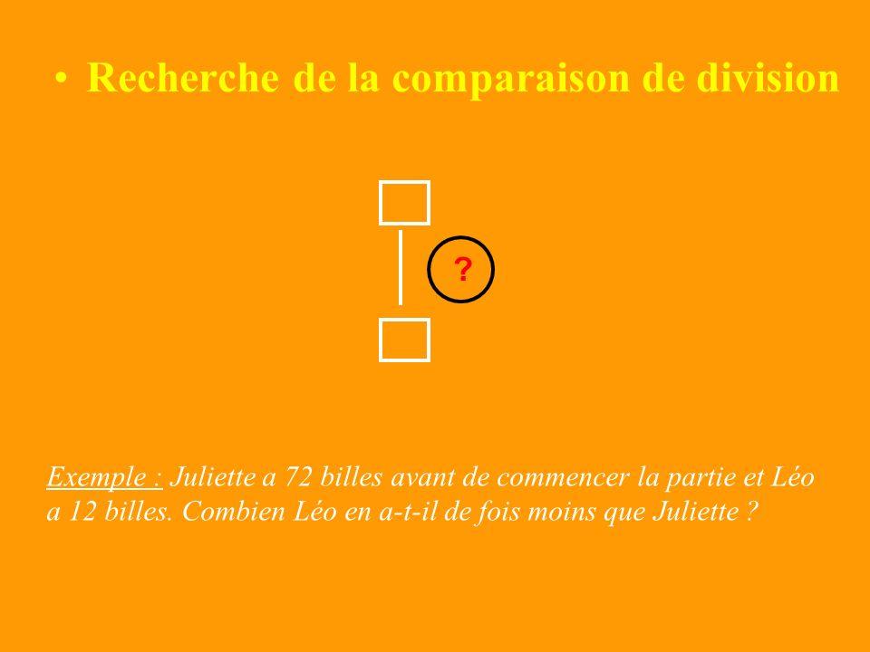 Recherche de la comparaison multiplicative : Exemple : Juliette a 12 billes avant de commencer la partie et Léo a 36 billes. Combien Léo en a-t-il de