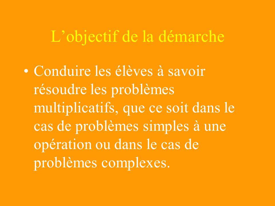 Problèmes Multiplicatifs et de Division Cycle 3 Animation du mercredi 15 février 2012 Circonscription dArras 3