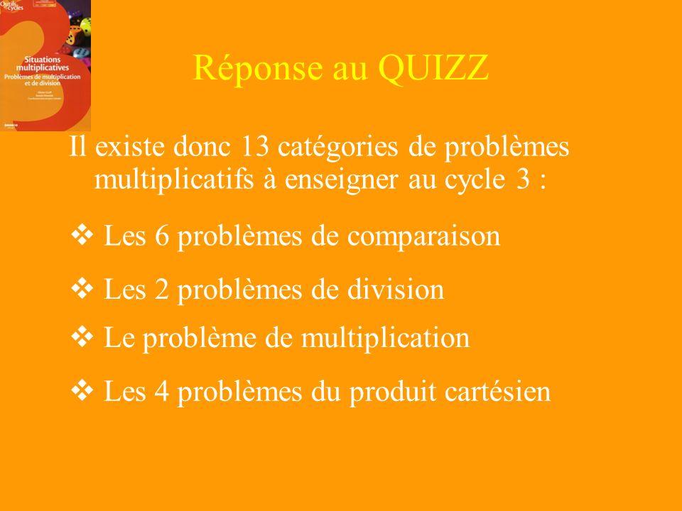 Produit cartésien vs Configuration rectangulaire Il ne faut pas confondre les deux : le produit cartésien est une catégorie de problèmes alors que la