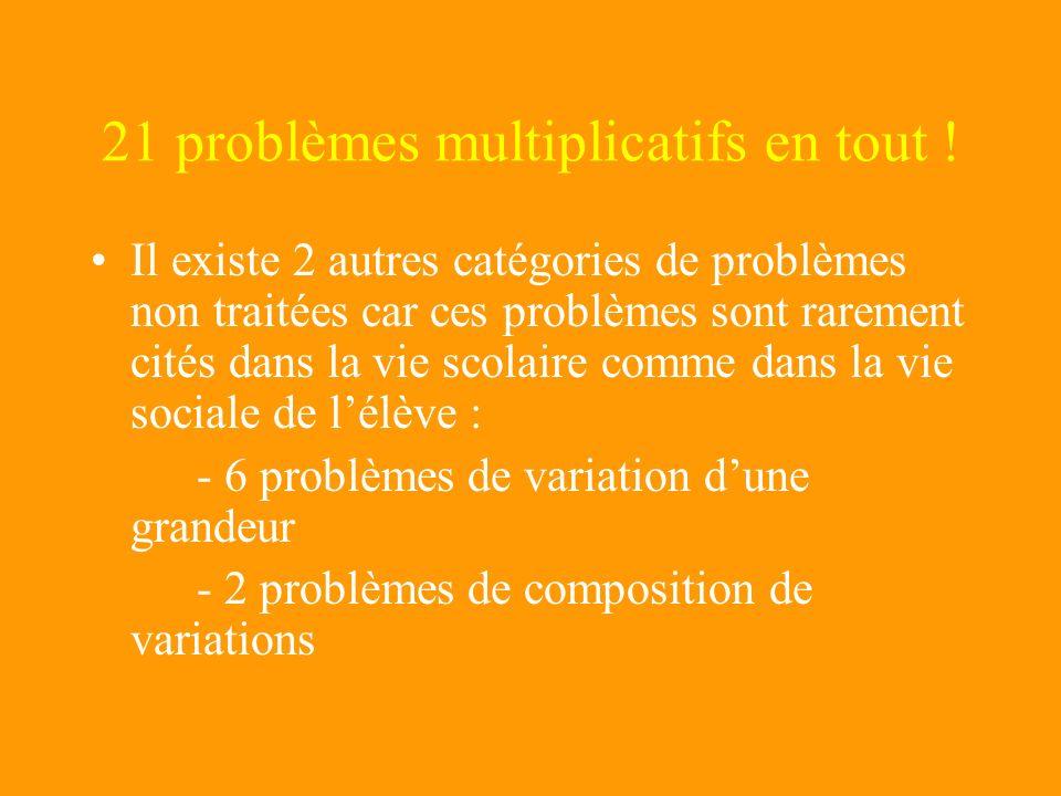 Réponse au QUIZZ Il existe donc 13 catégories de problèmes multiplicatifs à enseigner au cycle 3 : Les 6 problèmes de comparaison Les 2 problèmes de d