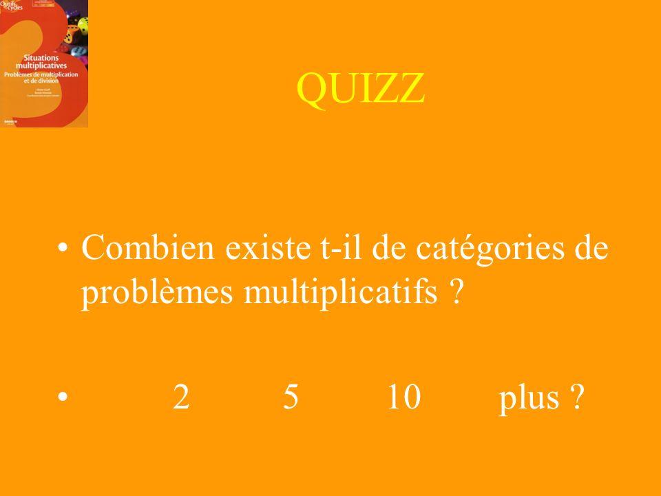 Lobjectif de la démarche Conduire les élèves à savoir résoudre les problèmes multiplicatifs, que ce soit dans le cas de problèmes simples à une opérat