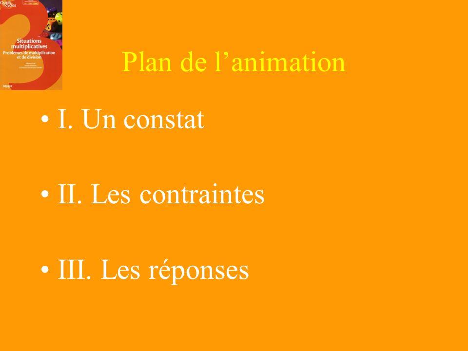 Plan de lanimation I. Un constat II. Les contraintes III. Les réponses