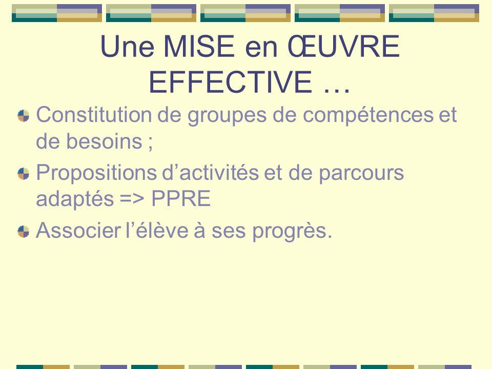 Une MISE en ŒUVRE EFFECTIVE … Constitution de groupes de compétences et de besoins ; Propositions dactivités et de parcours adaptés => PPRE Associer lélève à ses progrès.
