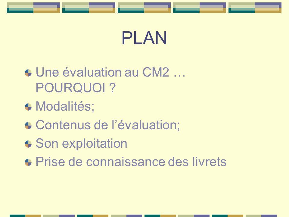 PLAN Une évaluation au CM2 … POURQUOI ? Modalités; Contenus de lévaluation; Son exploitation Prise de connaissance des livrets