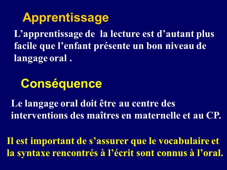 Apprentissage Lapprentissage de la lecture est dautant plus facile que lenfant présente un bon niveau de langage oral. Conséquence Le langage oral doi