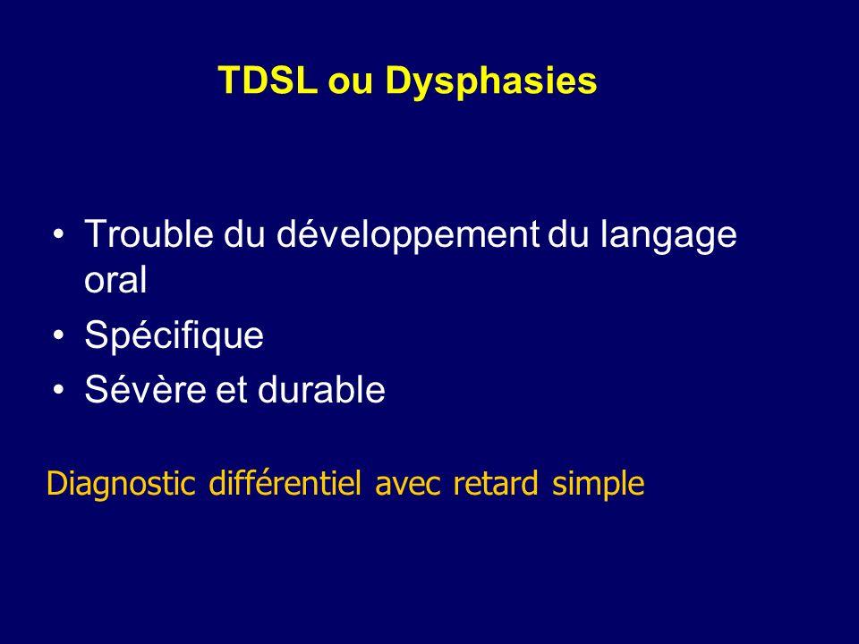 TDSL ou Dysphasies Trouble du développement du langage oral Spécifique Sévère et durable Diagnostic différentiel avec retard simple